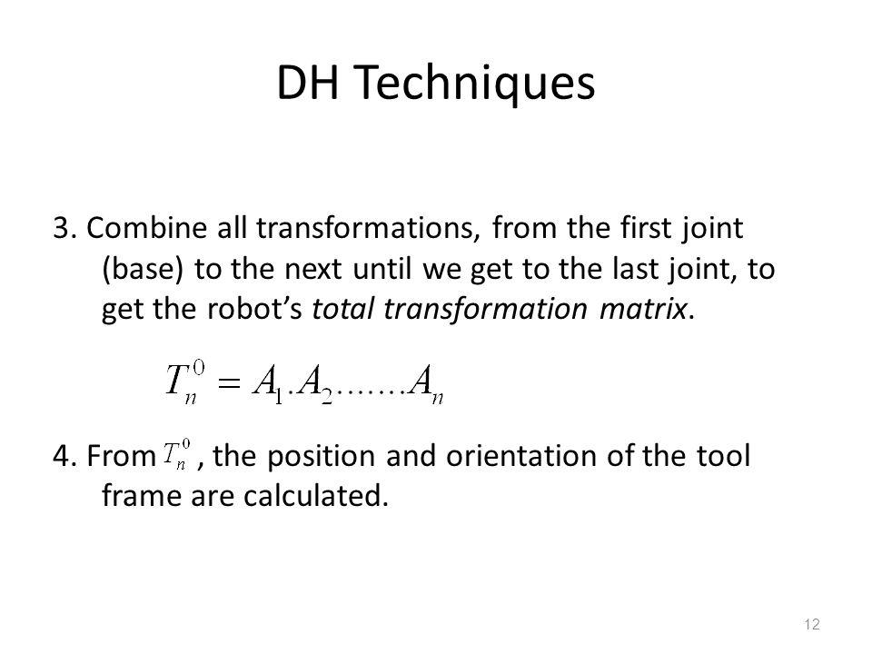 DH Techniques