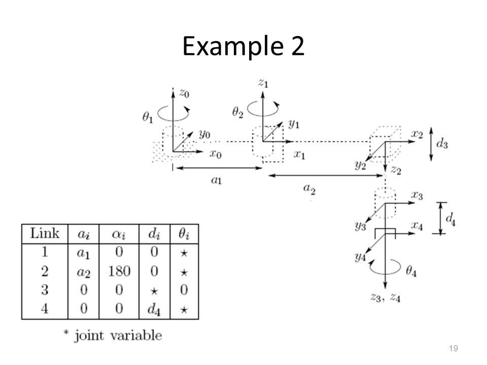 Example 2 19 19