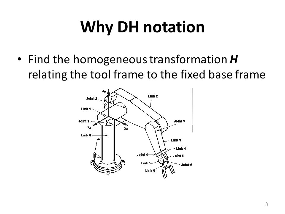 Why DH notation Find the homogeneous transformation H relating the tool frame to the fixed base frame.