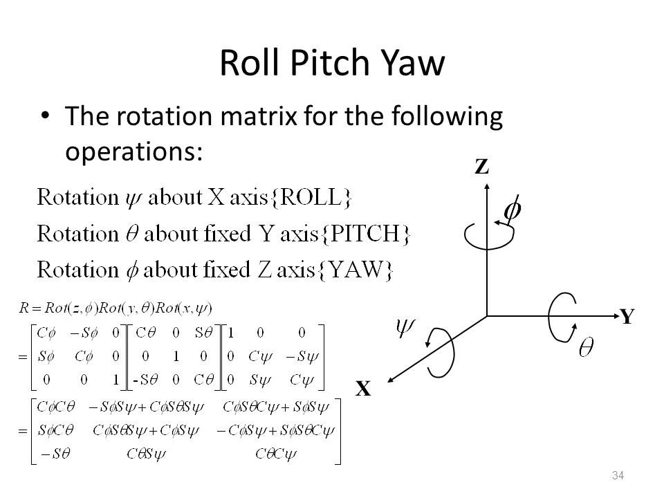 Roll Pitch Yaw The rotation matrix for the following operations: X Y Z