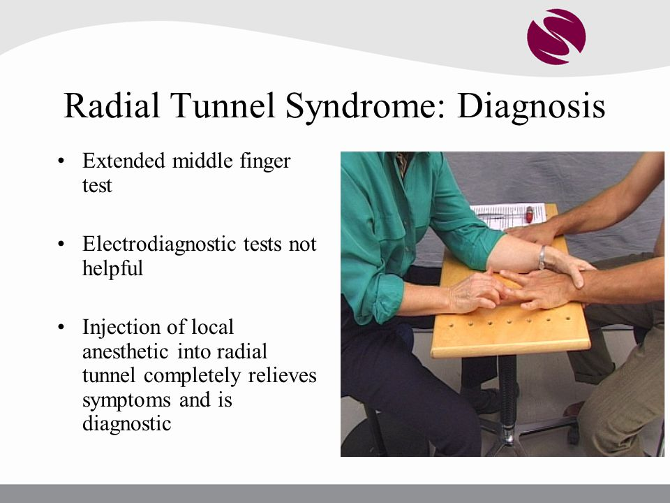 Radial Tunnel Syndrome: Diagnosis