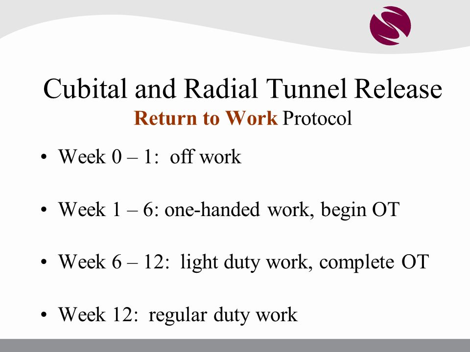 Cubital and Radial Tunnel Release Return to Work Protocol