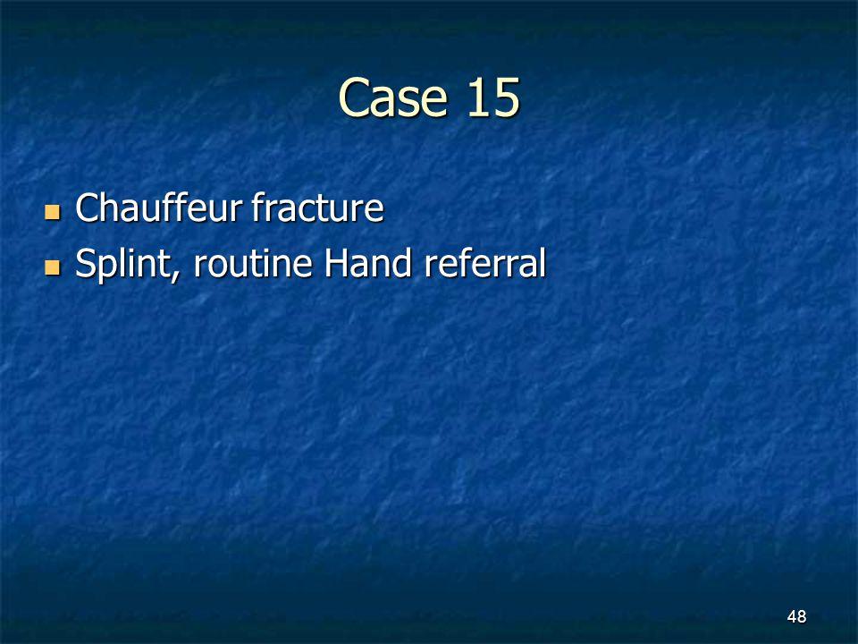 Case 15 Chauffeur fracture Splint, routine Hand referral