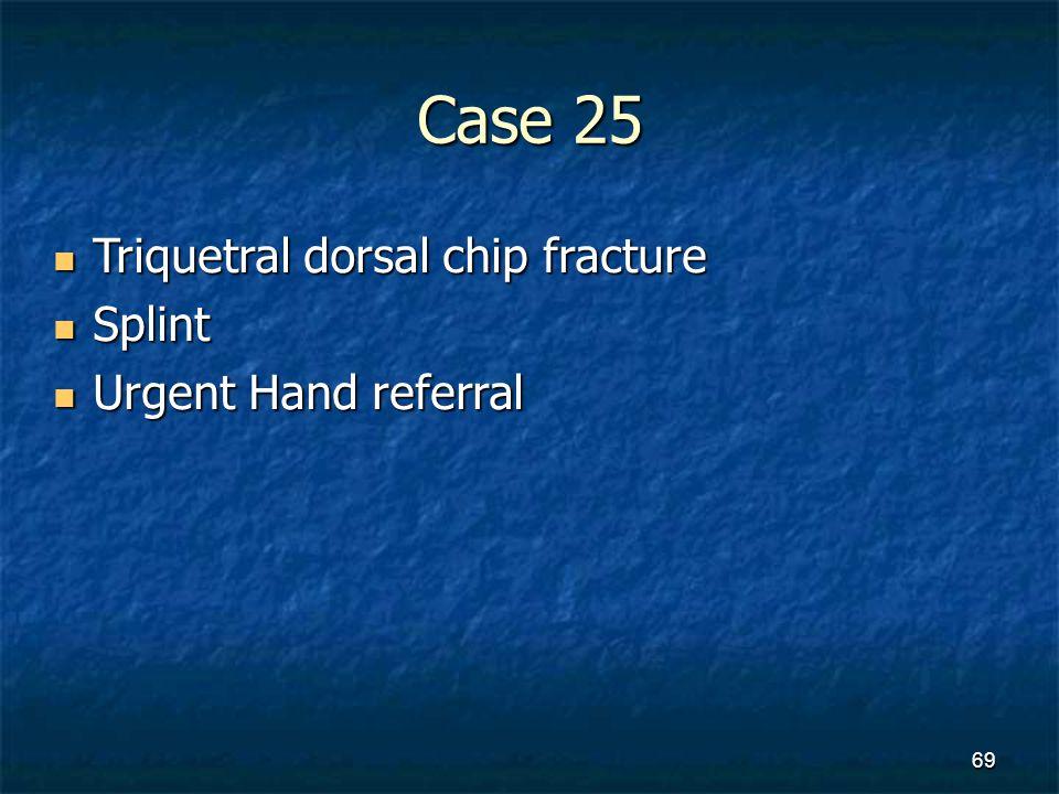 Case 25 Triquetral dorsal chip fracture Splint Urgent Hand referral