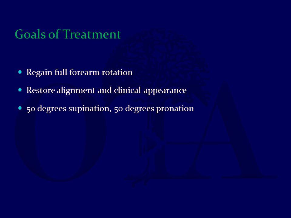 Goals of Treatment Regain full forearm rotation