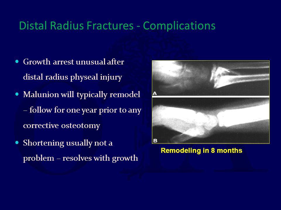 Distal Radius Fractures - Complications