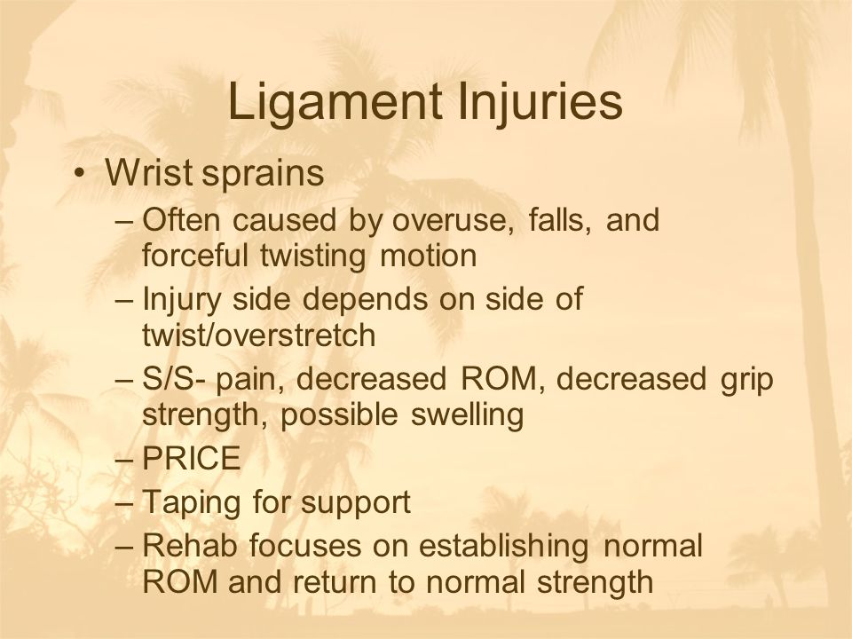 Ligament Injuries Wrist sprains