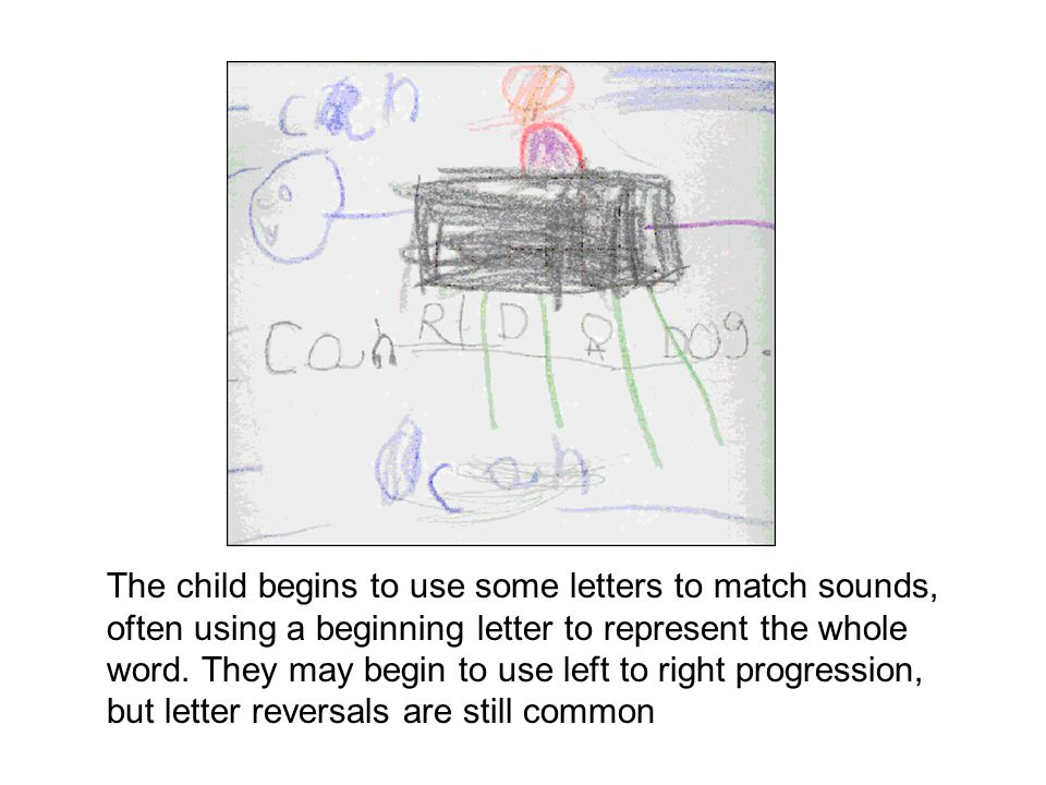 The child begins to use some letters to match sounds, often using a beginning letter to represent the whole word.