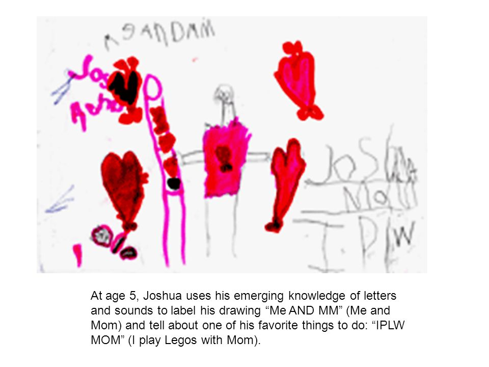 At age 5, Joshua uses his emerging knowledge of letters and sounds to label his drawing Me AND MM (Me and Mom) and tell about one of his favorite things to do: IPLW MOM (I play Legos with Mom).