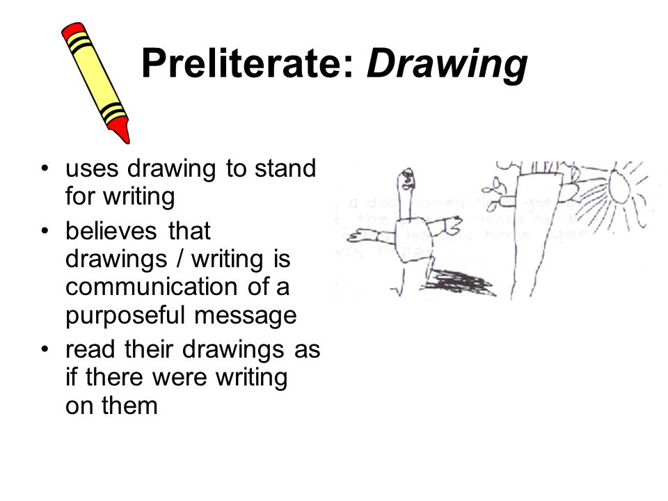 Preliterate: Drawing uses drawing to stand for writing