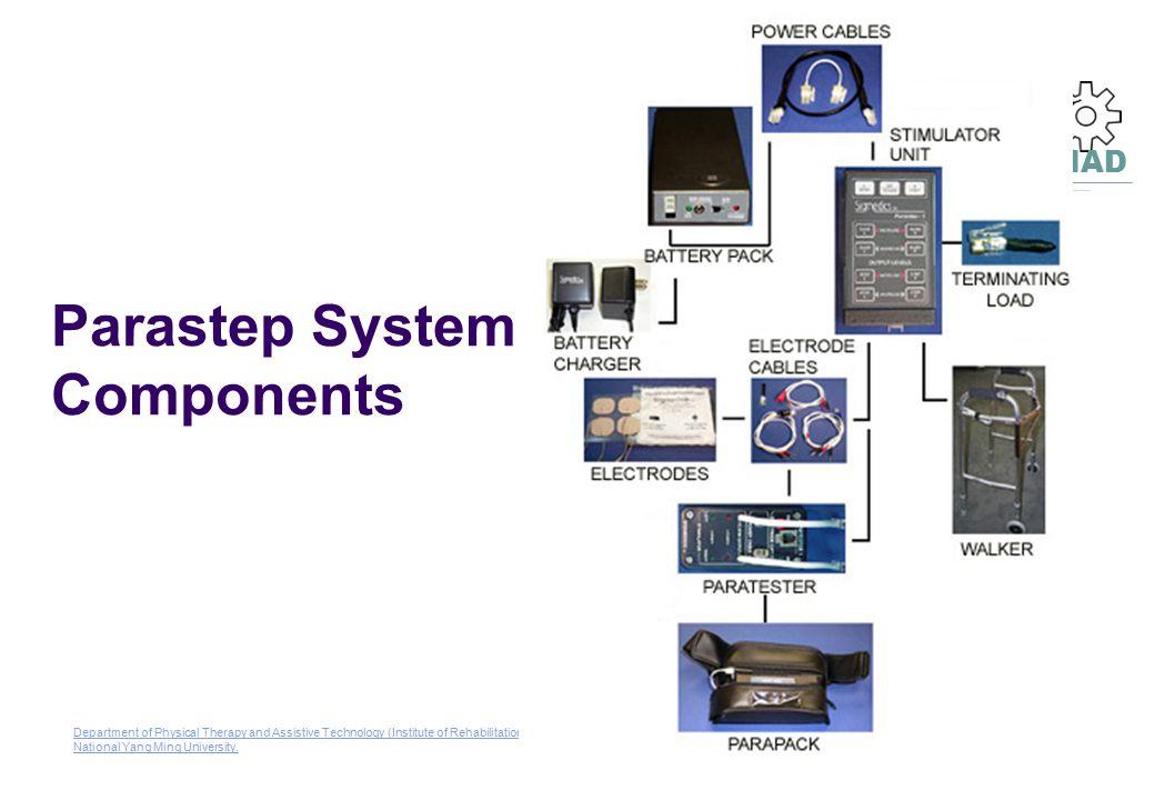 Parastep System Components