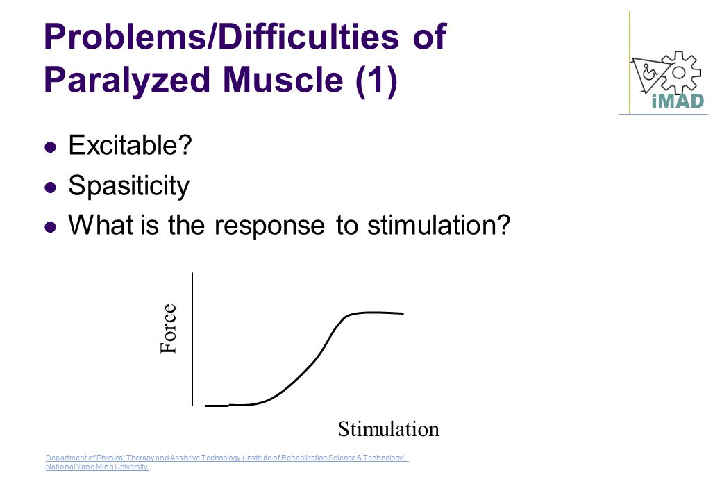 Problems/Difficulties of Paralyzed Muscle (1)