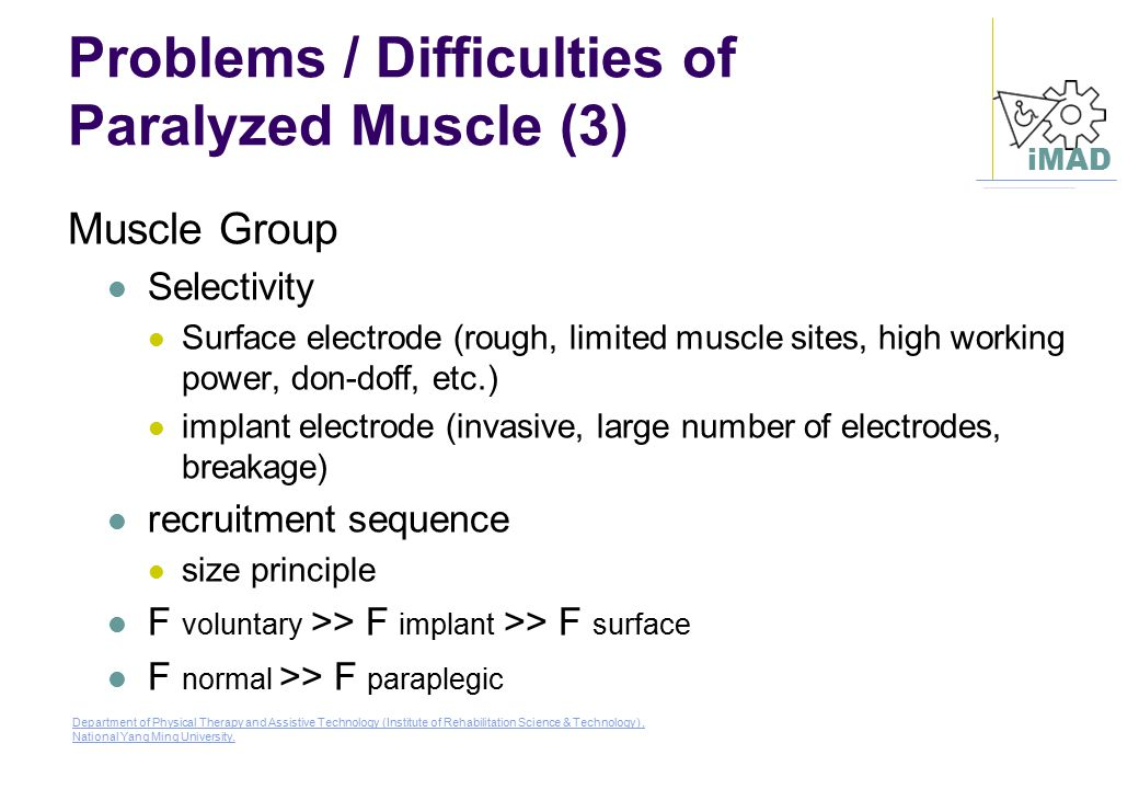Problems / Difficulties of Paralyzed Muscle (3)