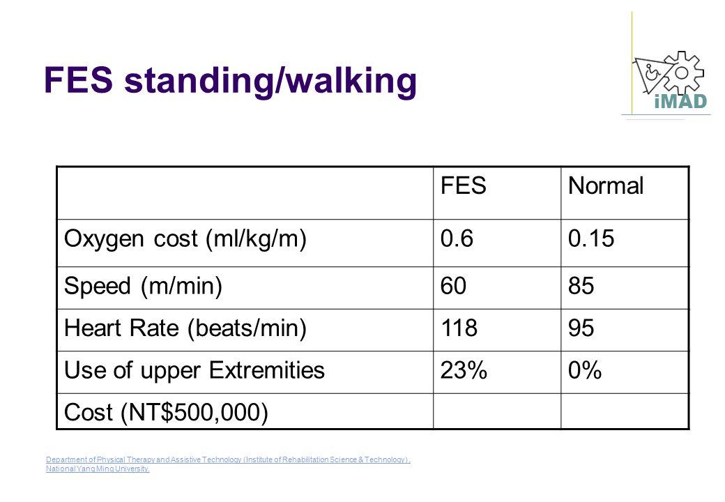 FES standing/walking FES Normal Oxygen cost (ml/kg/m) 0.6 0.15