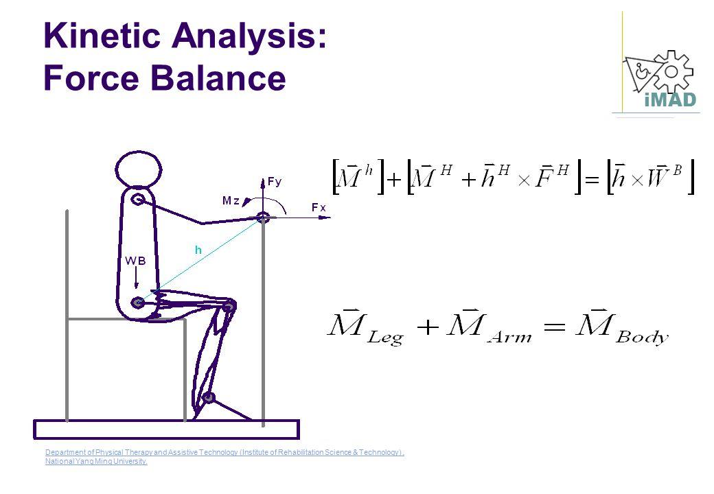 Kinetic Analysis: Force Balance