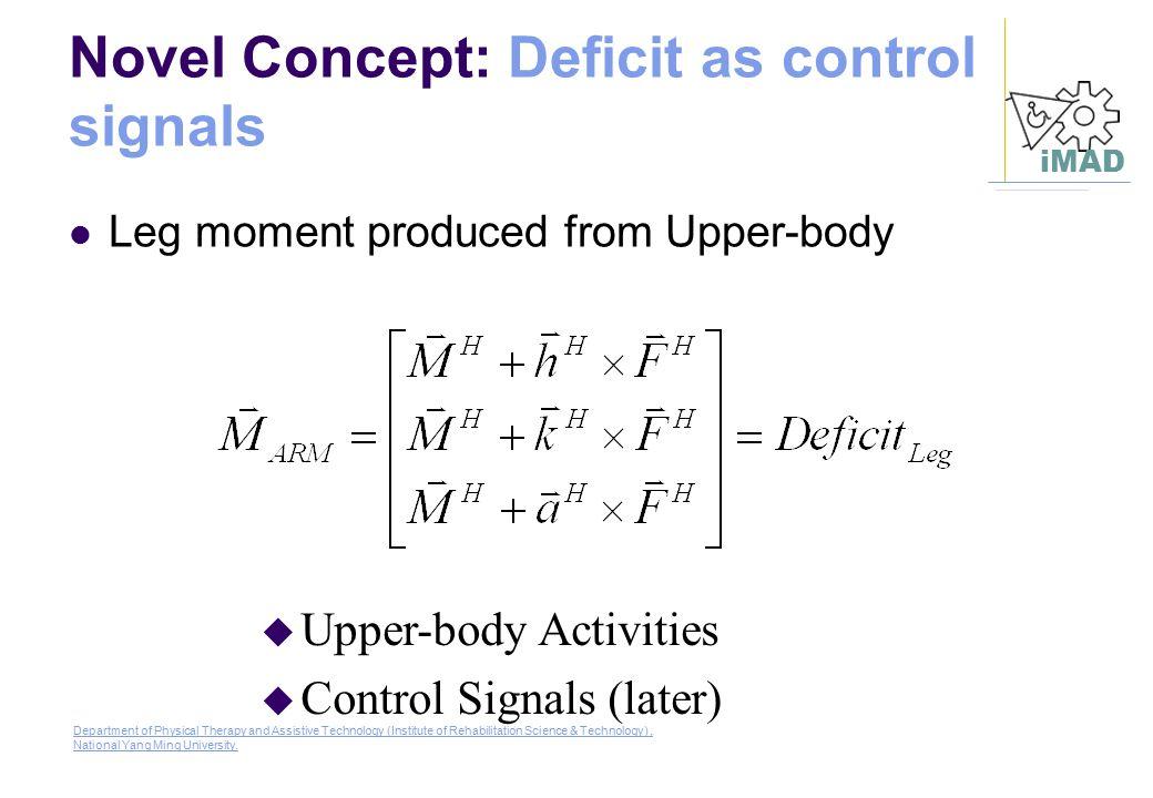 Novel Concept: Deficit as control signals