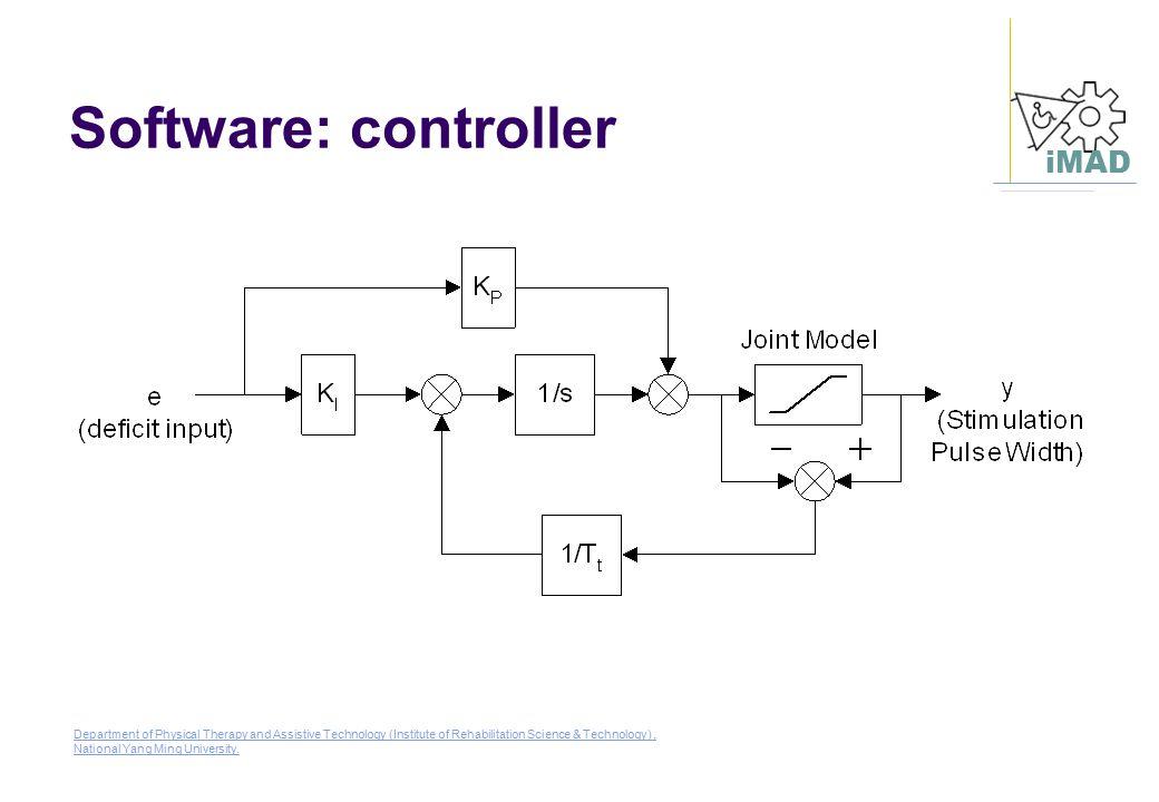 Software: controller