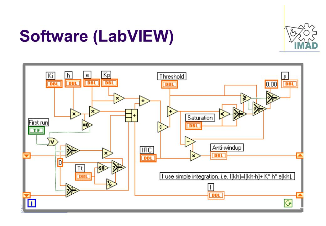 Software (LabVIEW)