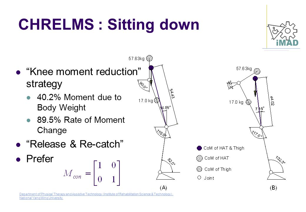 CHRELMS : Sitting down Knee moment reduction strategy