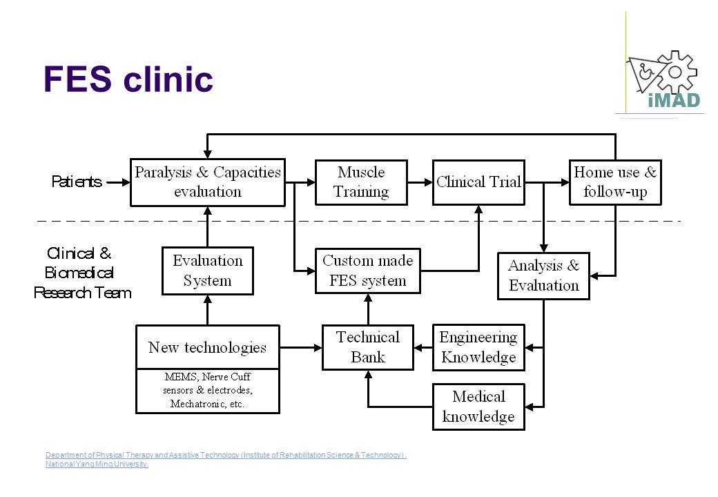 FES clinic
