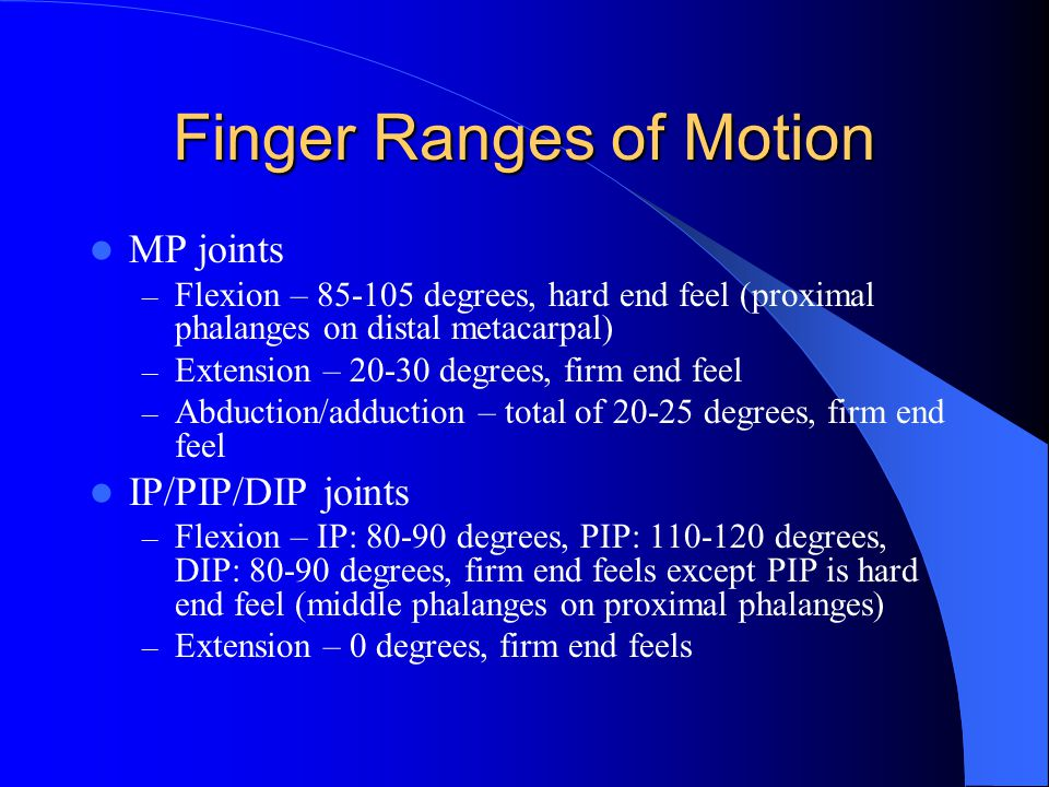 Finger Ranges of Motion