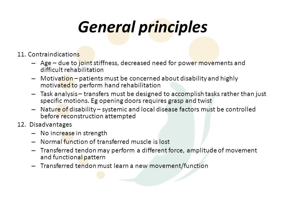 General principles 11. Contraindications