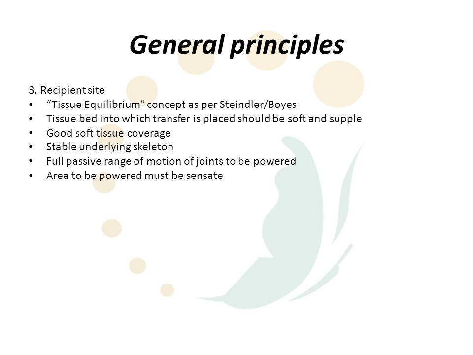 General principles 3. Recipient site