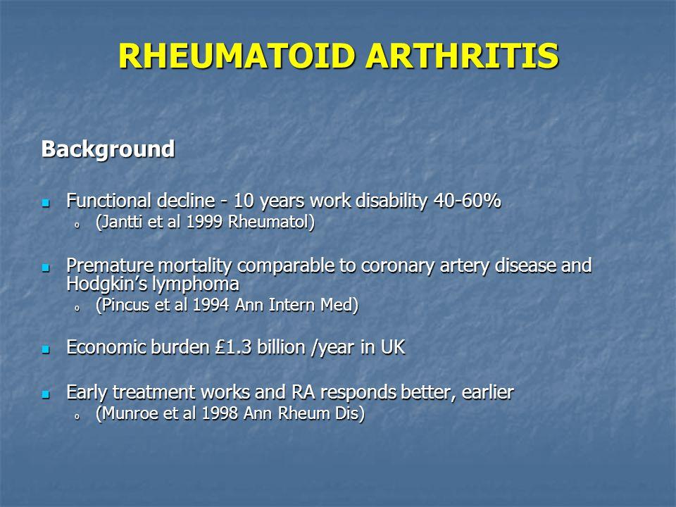 RHEUMATOID ARTHRITIS Background
