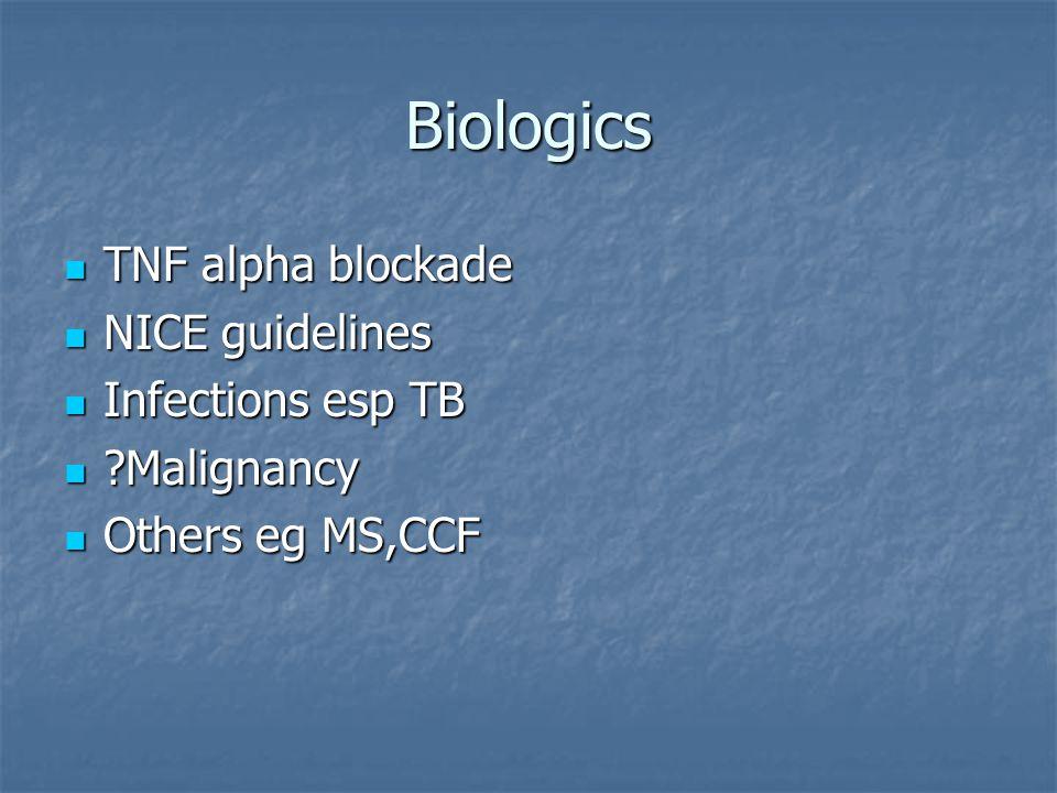 Biologics TNF alpha blockade NICE guidelines Infections esp TB