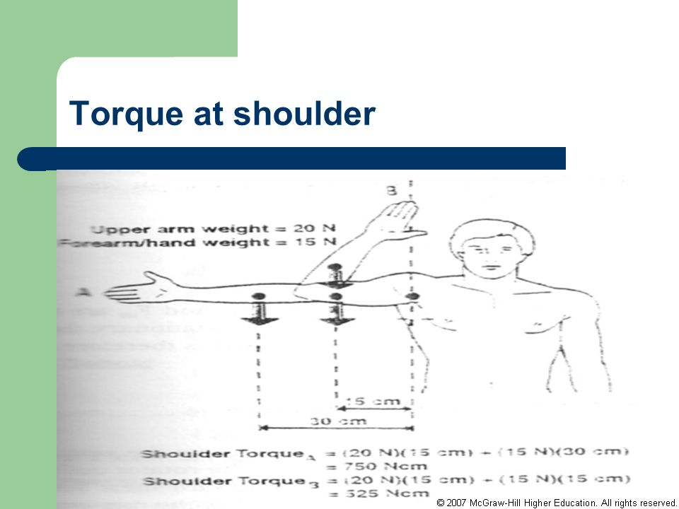 Torque at shoulder