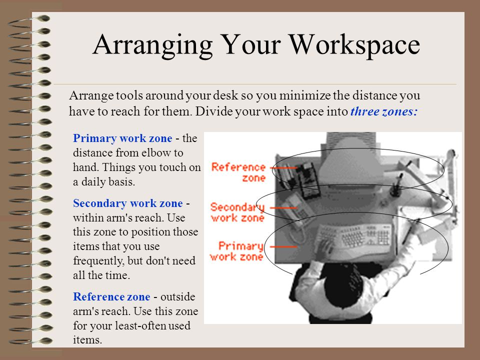 Arranging Your Workspace