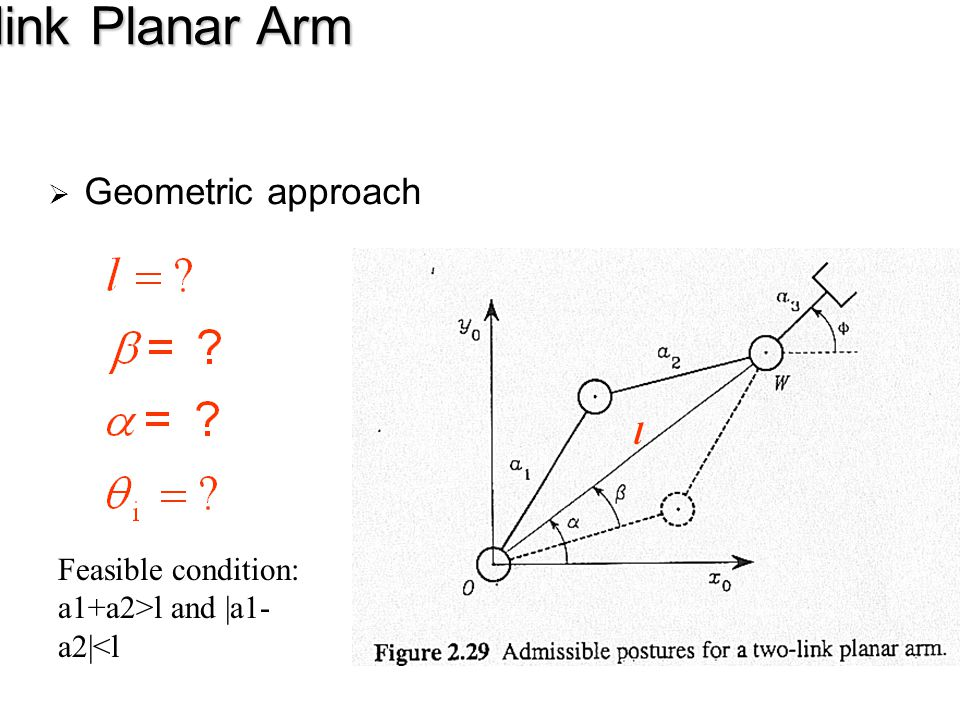 Three-link Planar Arm Geometric approach l