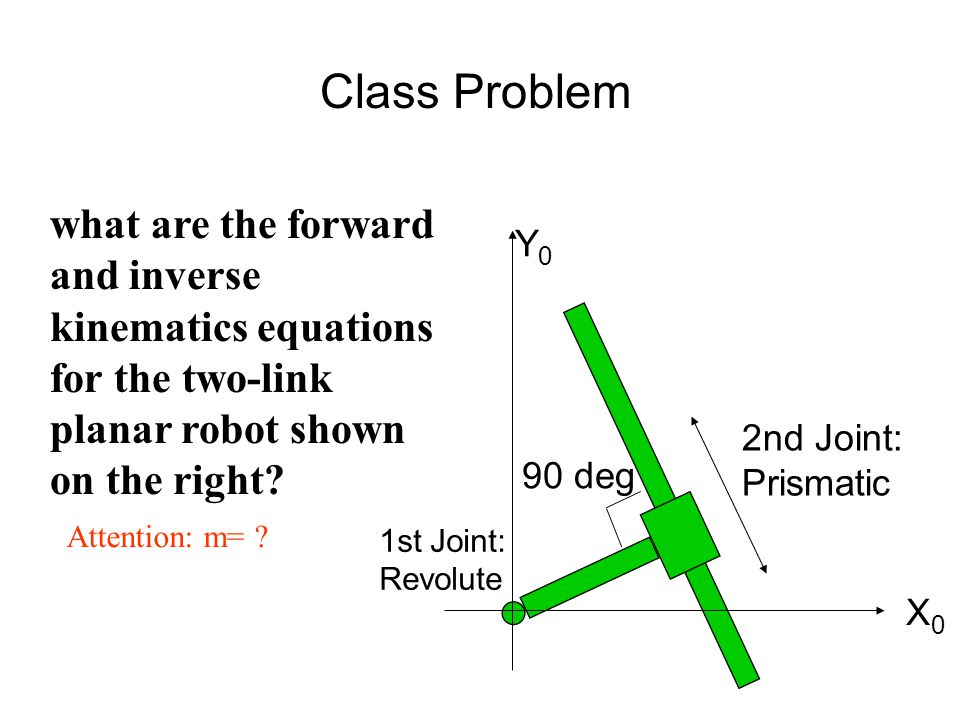 Class Problem what are the forward and inverse kinematics equations for the two-link planar robot shown on the right