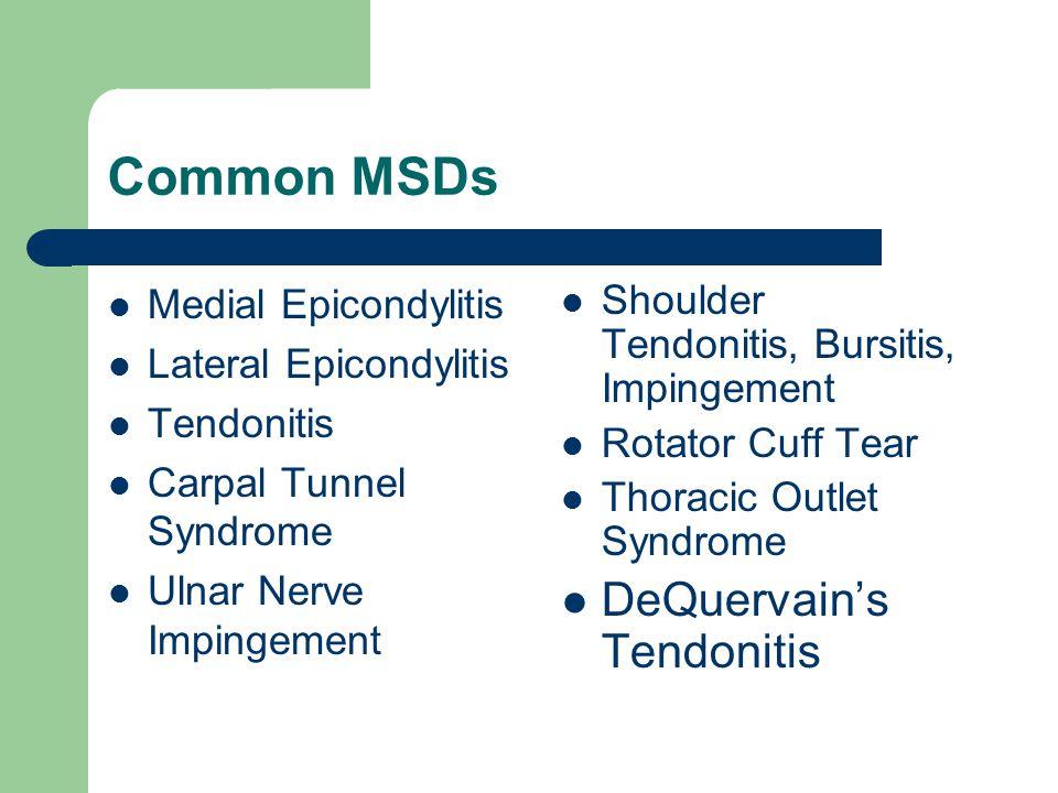 Common MSDs DeQuervain's Tendonitis Medial Epicondylitis