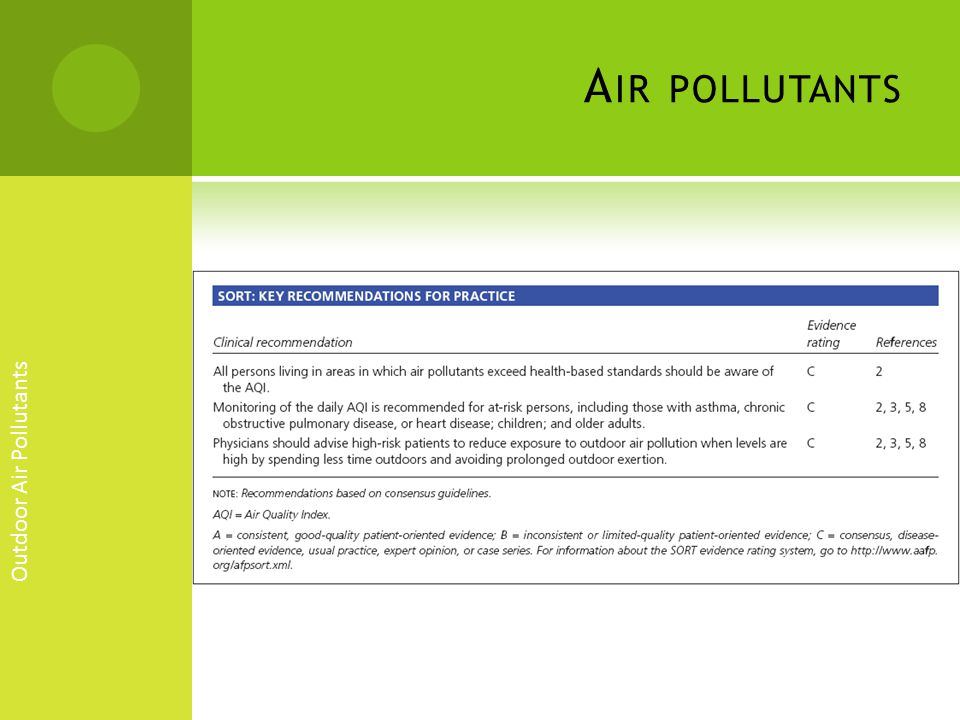 Air pollutants Outdoor Air Pollutants