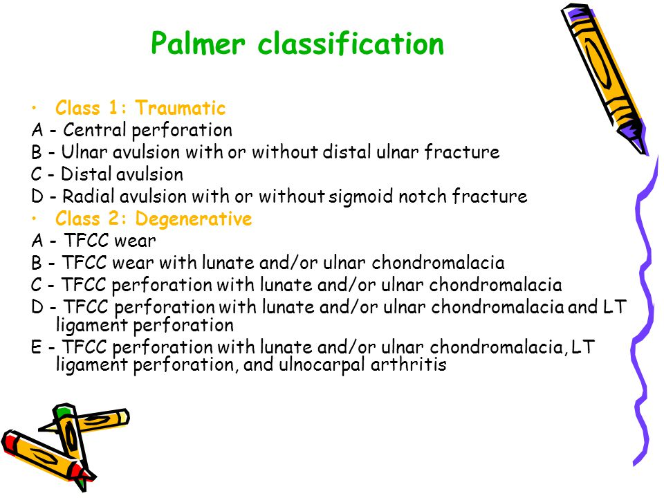 Palmer classification