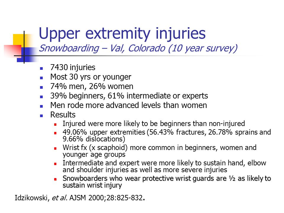 Upper extremity injuries Snowboarding – Val, Colorado (10 year survey)