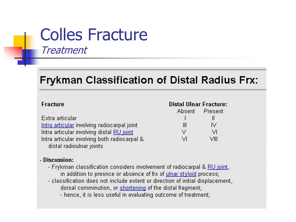 Colles Fracture Treatment