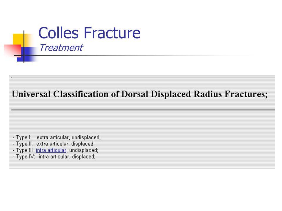 Colles Fracture Treatment