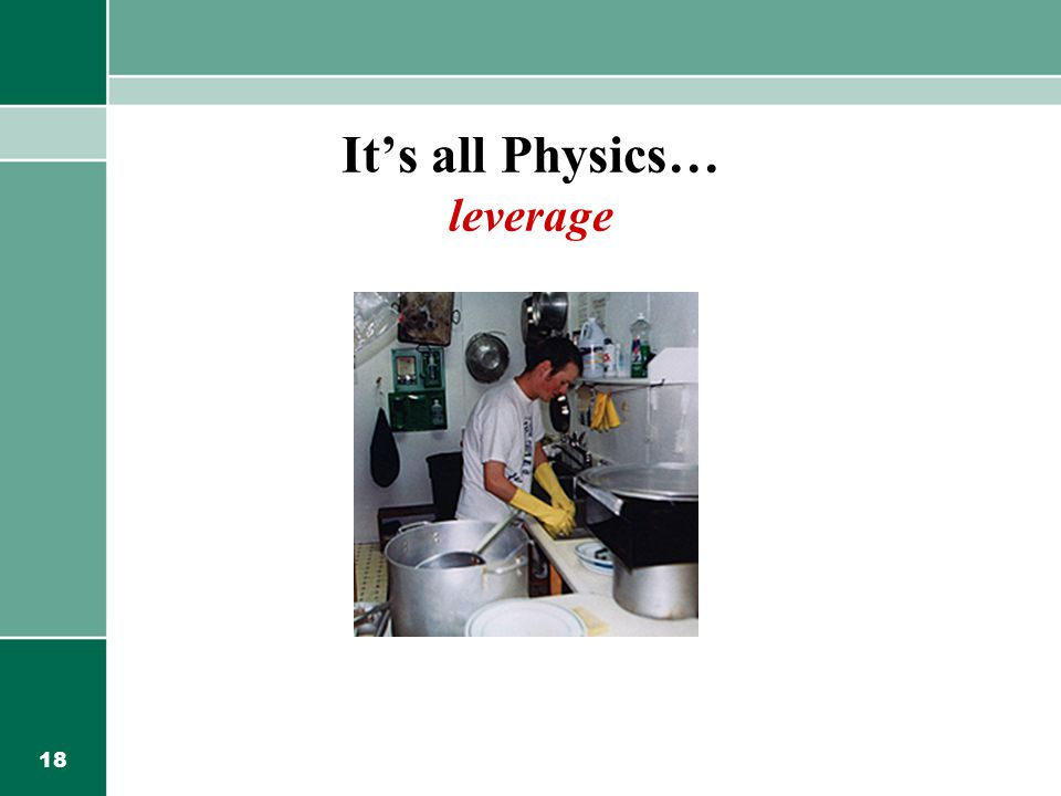 It's all Physics… leverage