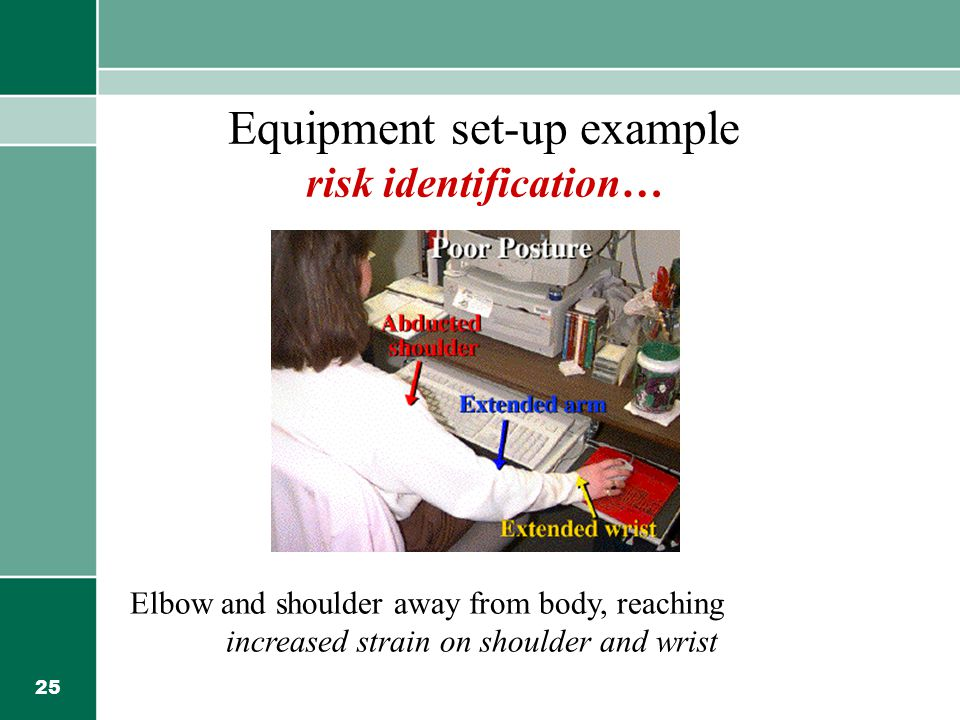 Equipment set-up example risk identification…