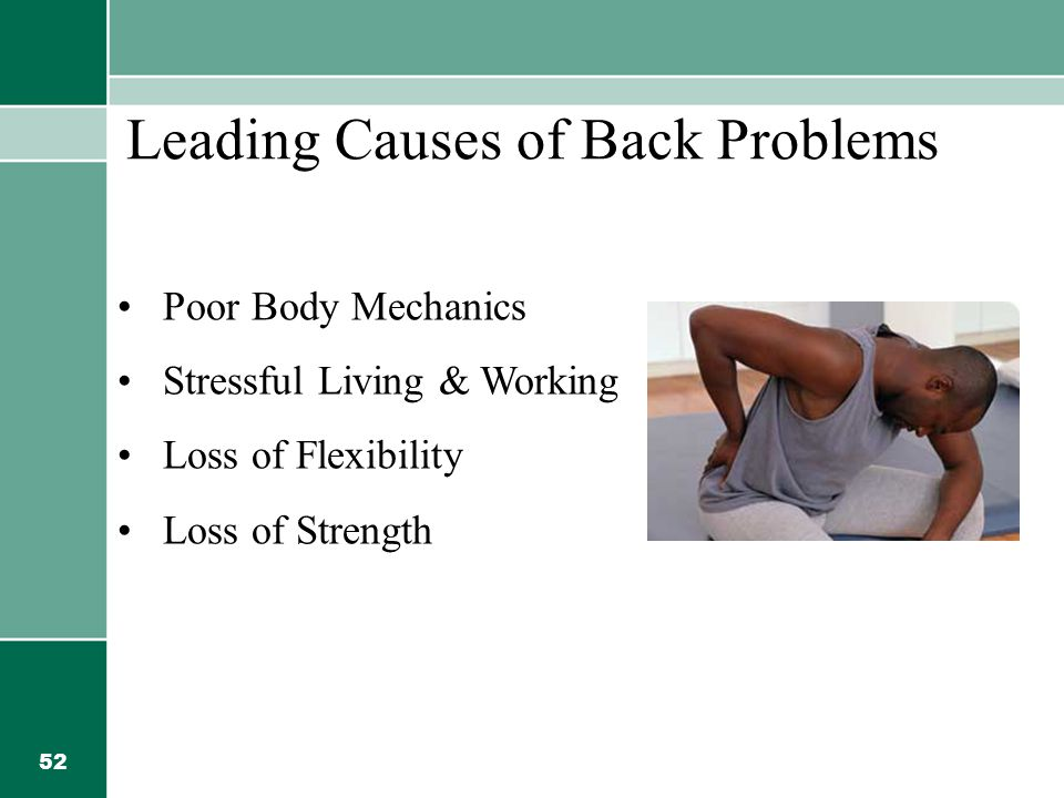 Leading Causes of Back Problems