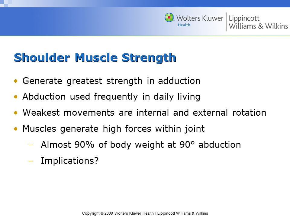Shoulder Muscle Strength