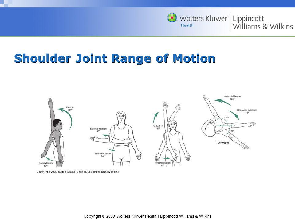 Shoulder Joint Range of Motion