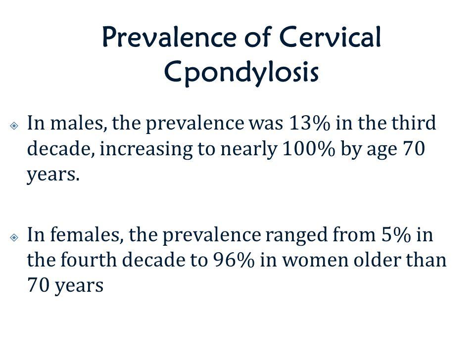 Prevalence of Cervical Cpondylosis