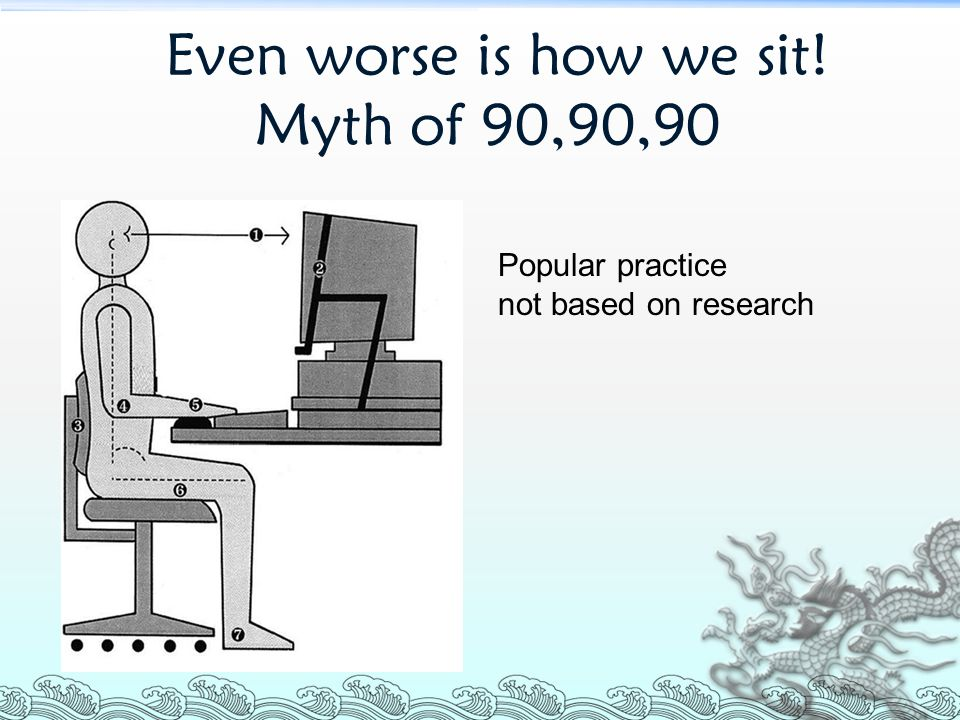 Even worse is how we sit! Myth of 90,90,90