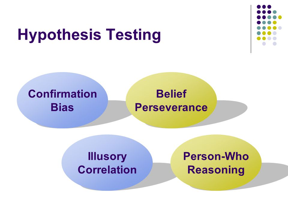 Hypothesis Testing Confirmation Bias Belief Perseverance