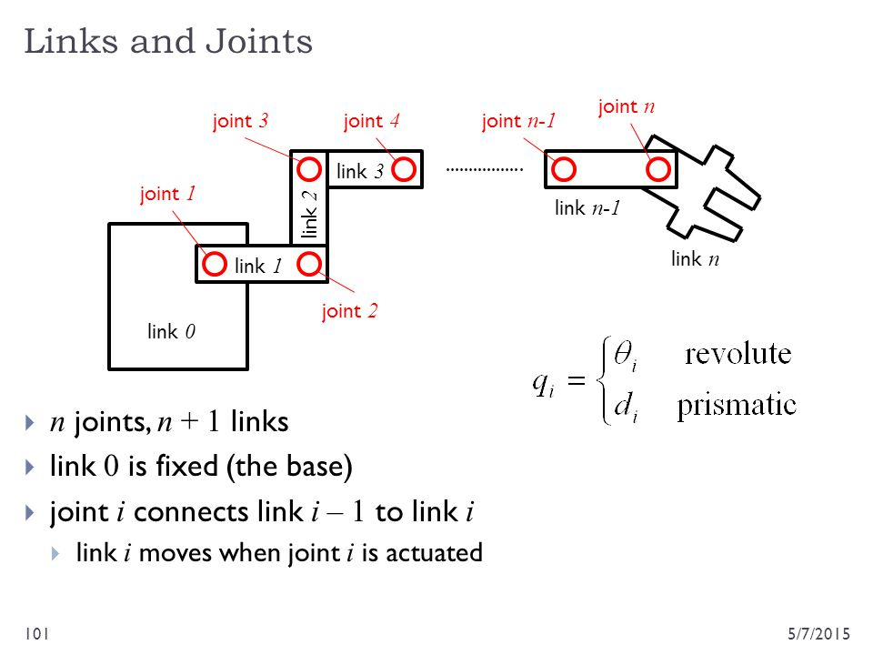 Links and Joints n joints, n + 1 links link 0 is fixed (the base)