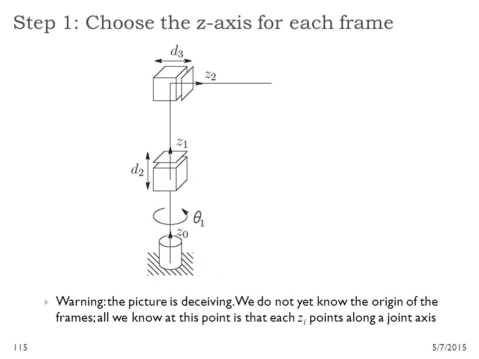 Step 1: Choose the z-axis for each frame