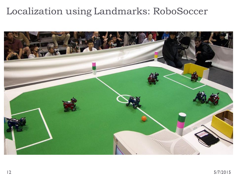 Localization using Landmarks: RoboSoccer